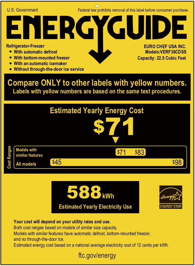 Verona Refrigerator Energy Consumption Card